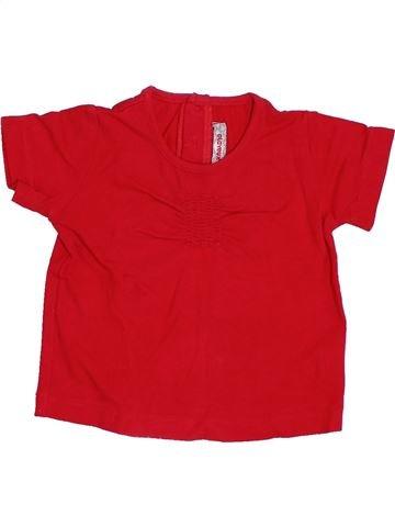 Camiseta de manga corta niña CLAYEUX rojo 18 meses verano #1384917_1